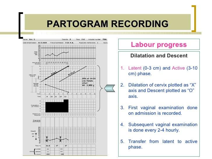 PARTOGRAM RECORDING                Labour progress                Dilatation and Descent           1. Latent (0-3 cm) and ...