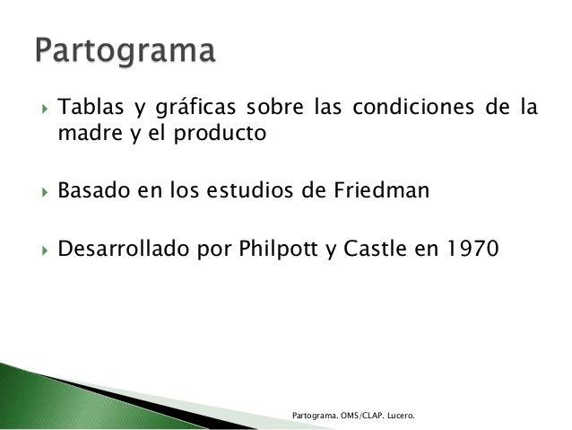  Tablas y gráficas sobre las condiciones de lamadre y el producto Basado en los estudios de Friedman Desarrollado por P...