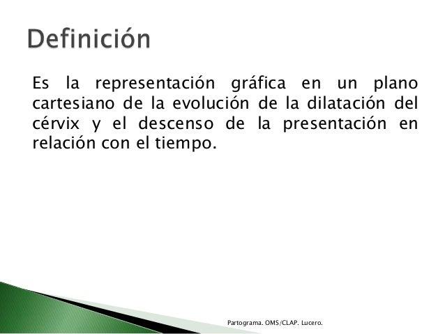 Es la representación gráfica en un planocartesiano de la evolución de la dilatación delcérvix y el descenso de la presenta...