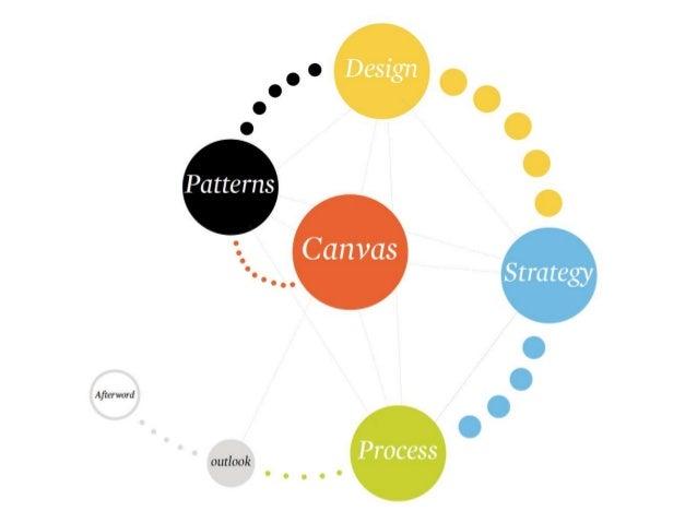 獲利世代中文簡報 Business model generation Slide 2
