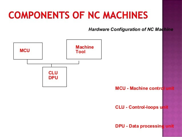 Part programming for nc machines