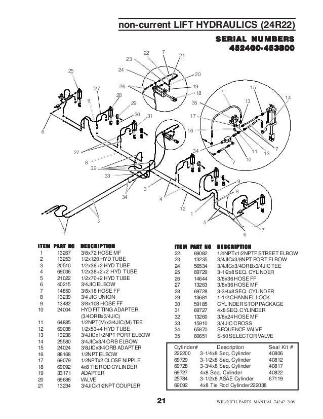 Wil-Rich PT2200 planter bar parts