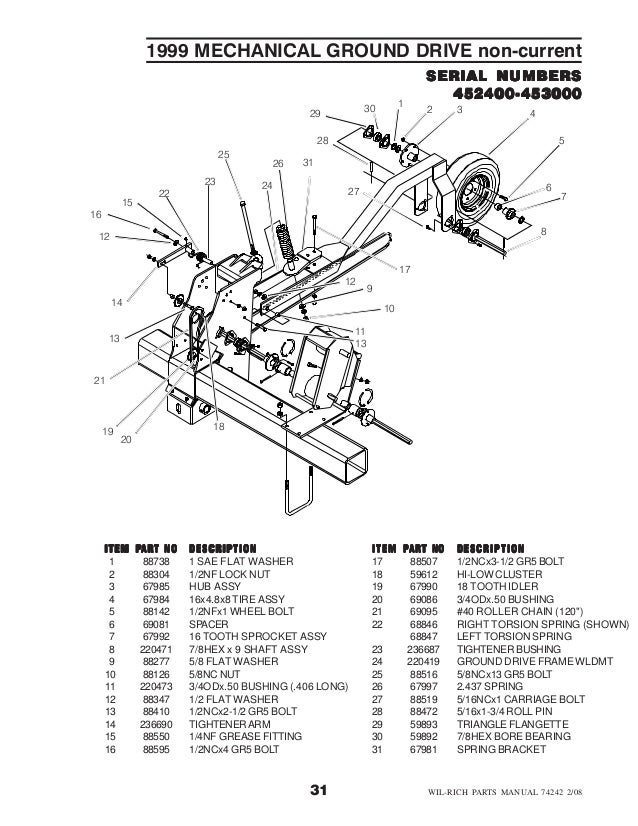 Wil Rich Pt2200 Planter Bar Parts