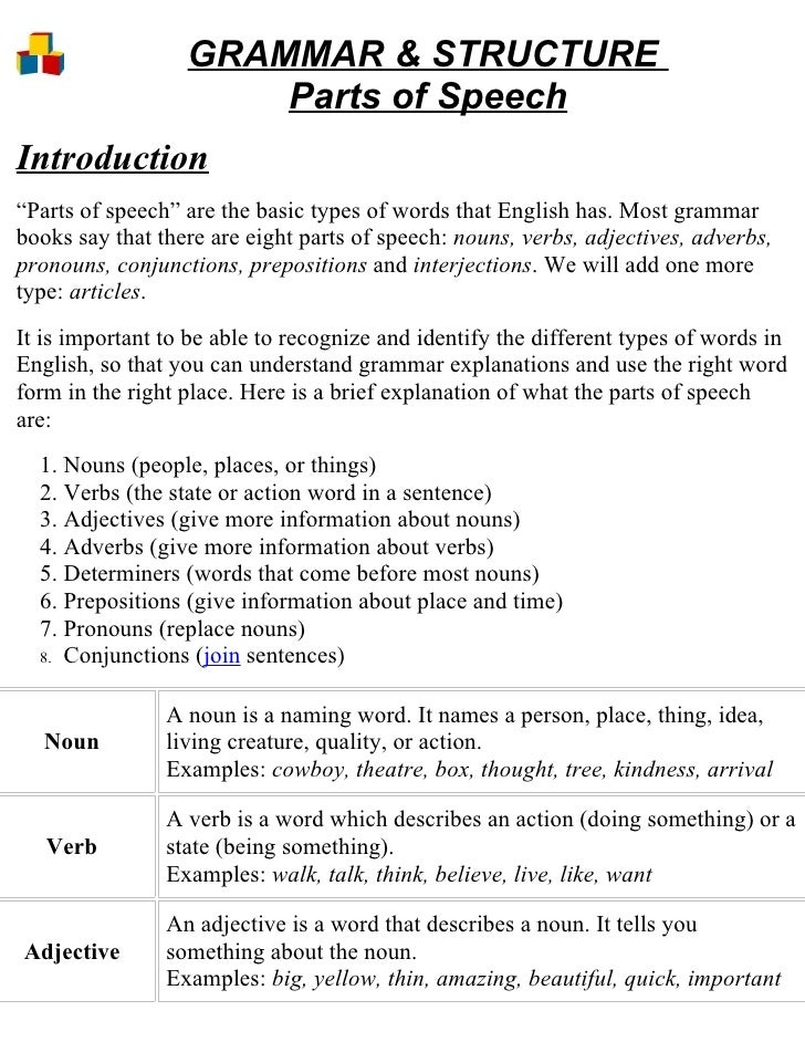 "GRAMMAR & STRUCTURE                       Parts of Speech Introduction ""Parts of speech"" are the basic types of words that..."