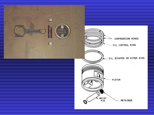 Parts, bearings, gearing