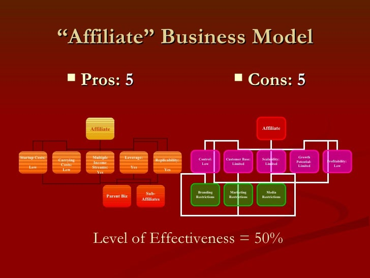 customer profitability disadvantages Advantages and disadvantages of activity based  advantages and disadvantages of activity based costing with reference to  such as customer profitability,.