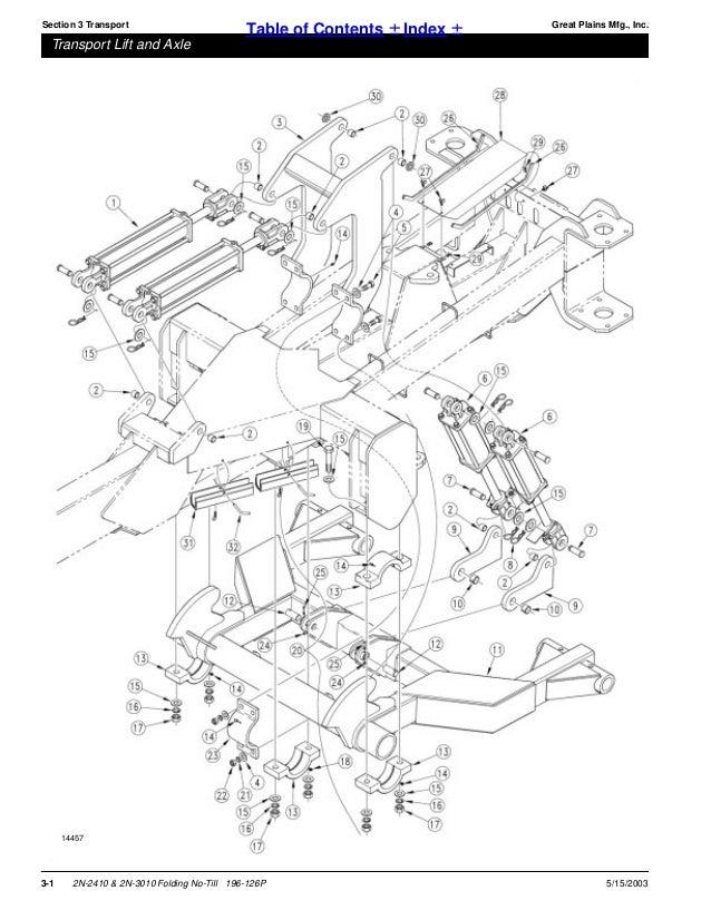 Great plains folding no-till drill parts manual