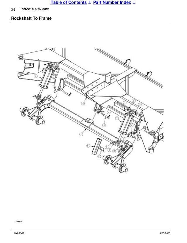 Great plains parts manual 3 S no-till drill