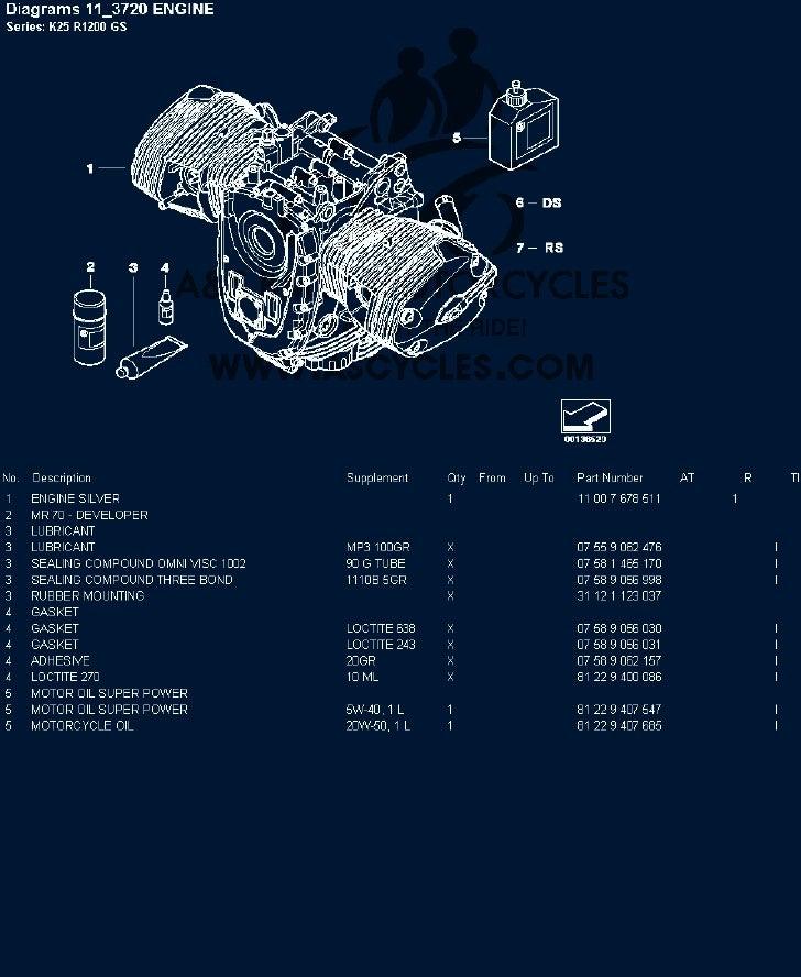 Parts Manual Bmw1200 Gs