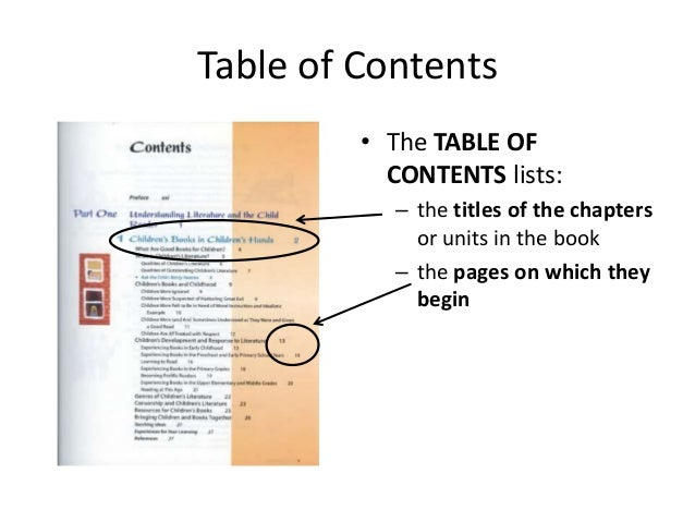 different parts of book report Are you confused about book design and layout this article will teach you how to identify the different parts of a book and how each one builds upon the other to showcase the information you need whether you are reading fiction, non-fiction or reference books.