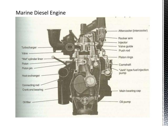 parts of a ship engine rh slideshare net ship diesel engine diagram