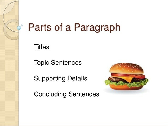 Parts of a Paragraph Titles Topic Sentences Supporting Details Concluding Sentences