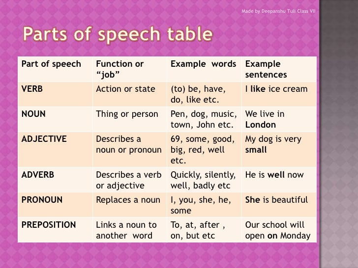 speech 3 What to expect with your child's speech development, and how to know if there's  a  at 18 months to 2 years and three-word sentences before turning 3.