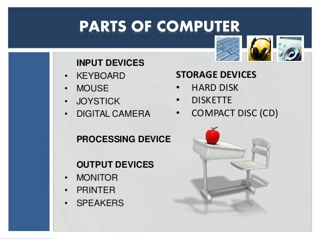 basic parts of a computer Basic concepts in cobasic concepts in computer hardware and mputer hardware and softwaresoftware parts of a computer any part that we can see or touch is the hard ware computer hardware includes computer hardware includes.