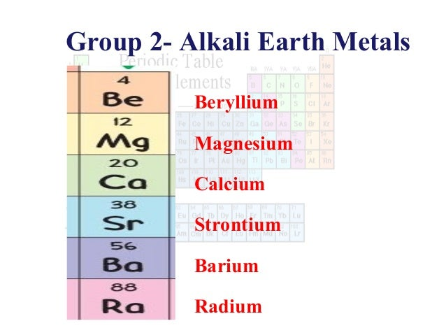 Parts of periodic table group ii alkaline earth metals 12 group urtaz