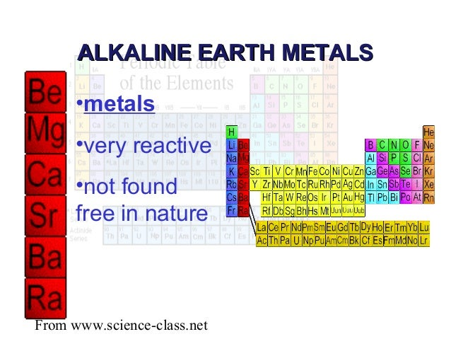 Great ALKALINE EARTH METALS ...