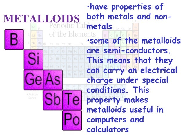 Parts of periodic table this property makes metalloids useful in computers and calculators 34 urtaz Gallery