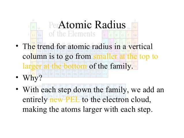 atomic radius the trend across a horizontal period