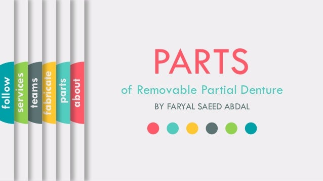 PARTS of Removable Partial Denture BY FARYAL SAEED ABDAL about parts fabricate teams services follow