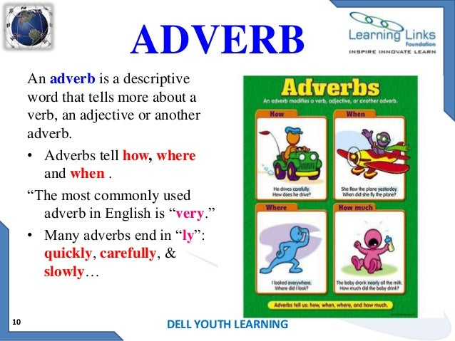 अंग्रेजी सीखें: ORDER OF ADJECTIVES - YouTube