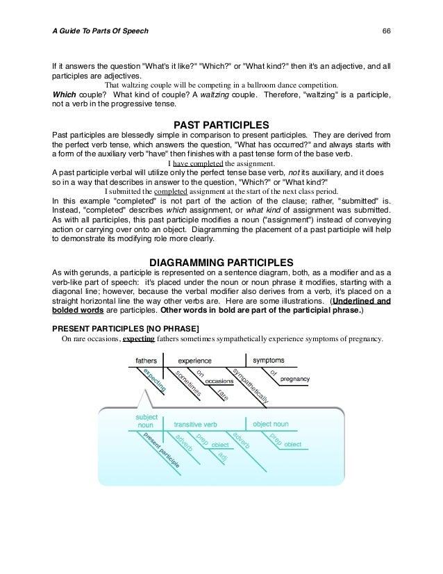 parts of speech handbook rh slideshare net