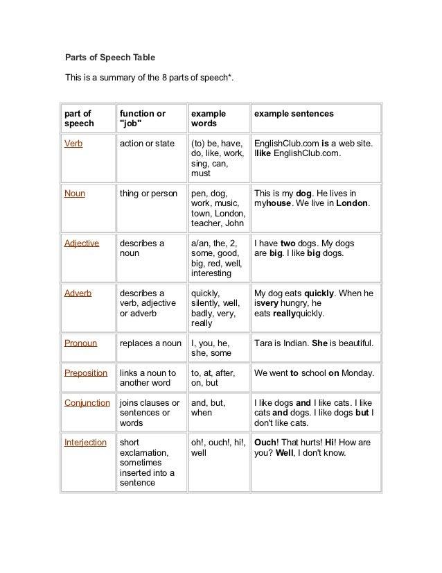 quiz show powerpoint