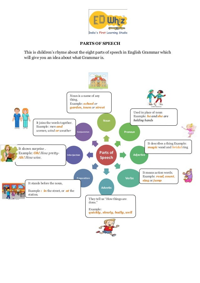 PARTS OF SPEECH This is children's rhyme about the eight parts of speech in English Grammar which will give you an idea ab...