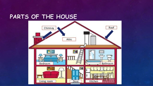 PARTS OF THE HOUSE AND FURNITURE; 2.