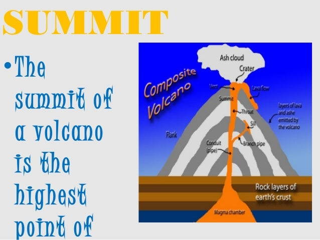 Parts of volcano summit the summit of a volcano is the highest point of ccuart Choice Image