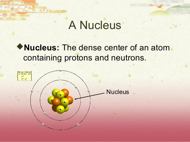 parts of an atom
