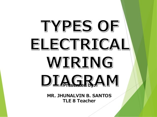 Parts, Types and Defects of Electric Circuit on diagram of chemical reaction, diagram of power, diagram of voltage, diagram of electricity, diagram of conductor, diagram of cathode ray tube, diagram of energy, diagram of computer processor, diagram of system, diagram of internal combustion engine, diagram of electric generator, diagram of battery, diagram of electric current, diagram of resistor, diagram of transistor, diagram of stirling engine, diagram of equilateral triangle, diagram of gear, diagram of electromagnet, end of electrical circuit,