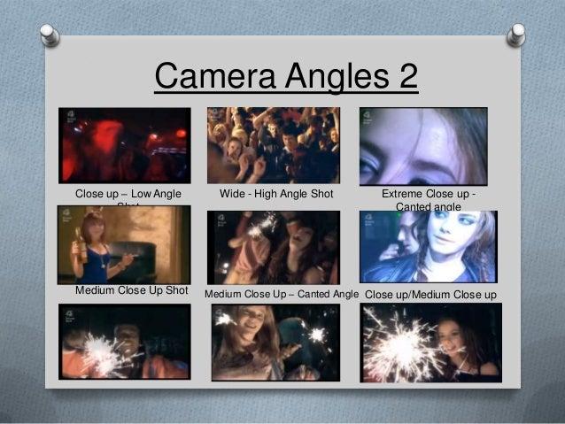 cinematography camera angles