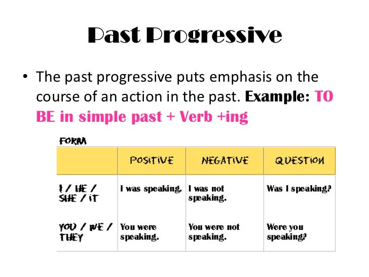 summary past perfect and progressive definitions Past continuous and past simple 1 the most common use of the past continuous tense is to talk about something that was happening around a particular time in the past.