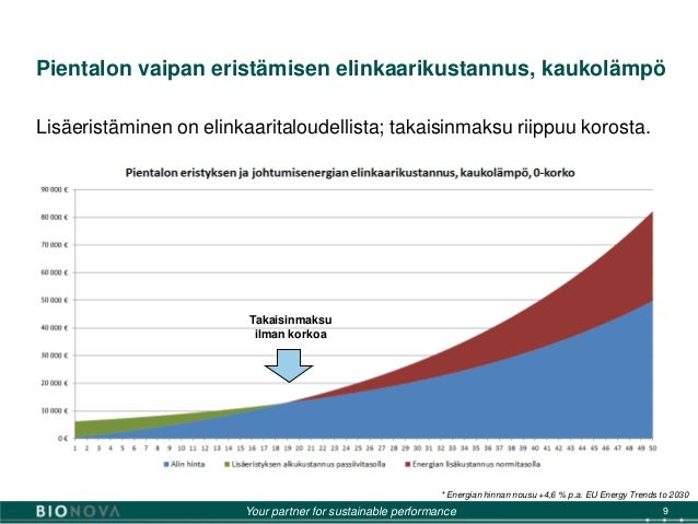 Elinkaarilaskennan vaikutukset tulevaisuuden rakentamiseen / Panu Pas…