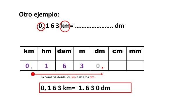 2400 dam is hoeveel dm. Black Bedroom Furniture Sets. Home Design Ideas