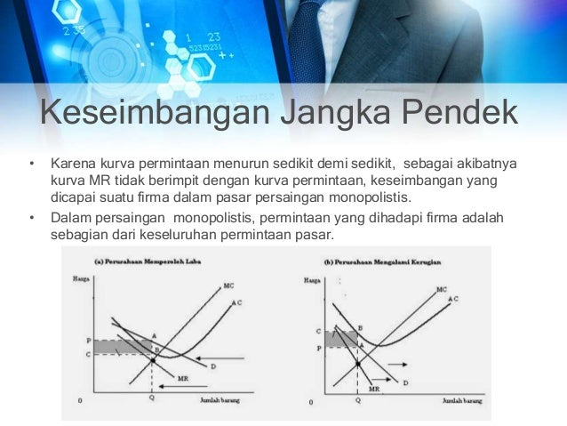 Pasar monopolistik