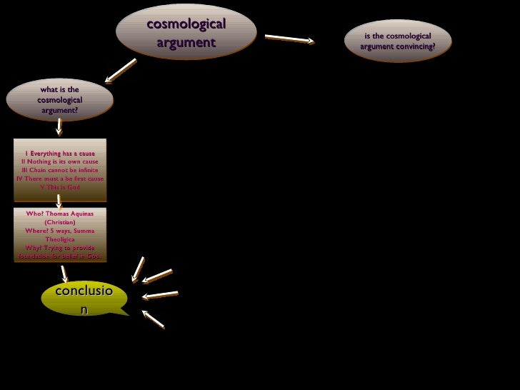 Does pascals wager provide a convincing argument for belief in god essay