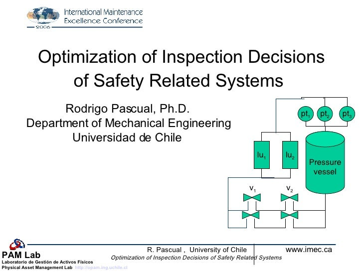 Optimization of Inspection Decisions of Safety Related Systems   Rodrigo Pascual, Ph.D. Department of Mechanical Engineeri...