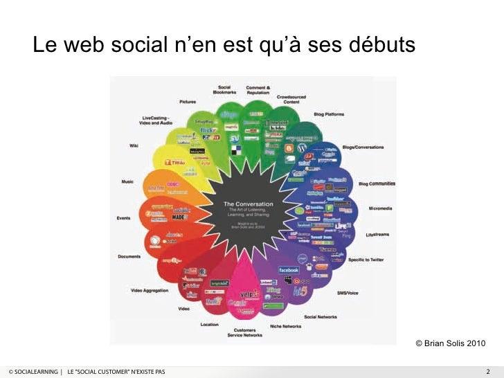 "Le ""social customer"" n'existe pas Slide 2"