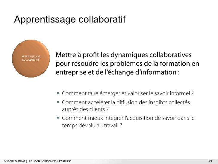 Apprentissage collaboratif             APPRENTISSAGE             COLLABORATIF                                       Mettre...