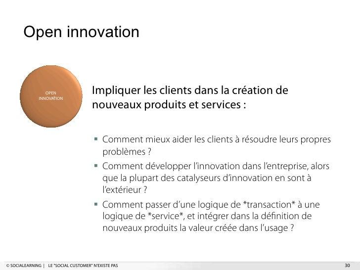 Open innovation                 OPEN              INNOVATION                                       Impliquer les clients d...