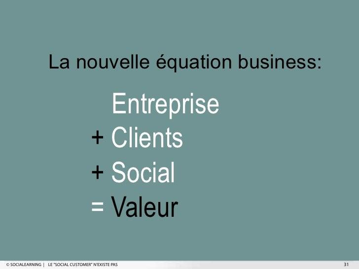 La nouvelle équation business:                                        Entreprise                                      + Cl...