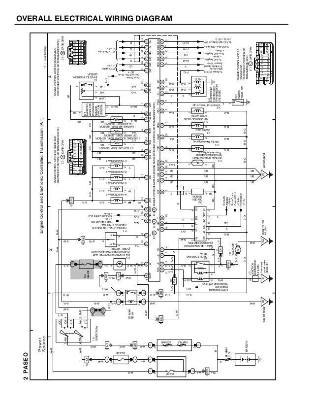 1992 Toyota Paseo Wiring Diagram | soprano wiring diagram value |  soprano.puntoceramichemodica.itpuntoceramichemodica.it