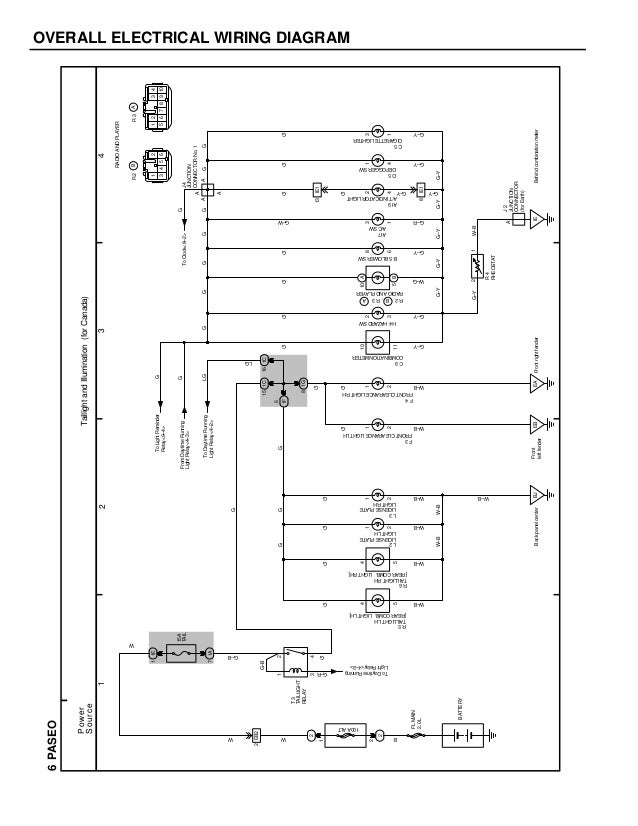 DIAGRAM] 1993 Toyota Paseo Wiring Diagram FULL Version HD Quality Wiring  Diagram - YOJANASCHEMES.ABETEECOLOGICO.ITyojanaschemes.abeteecologico.it