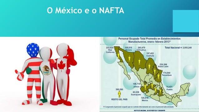 México - população • O México possui uma das maiores populações do planeta 110 milhões de habitantes. No início do século ...