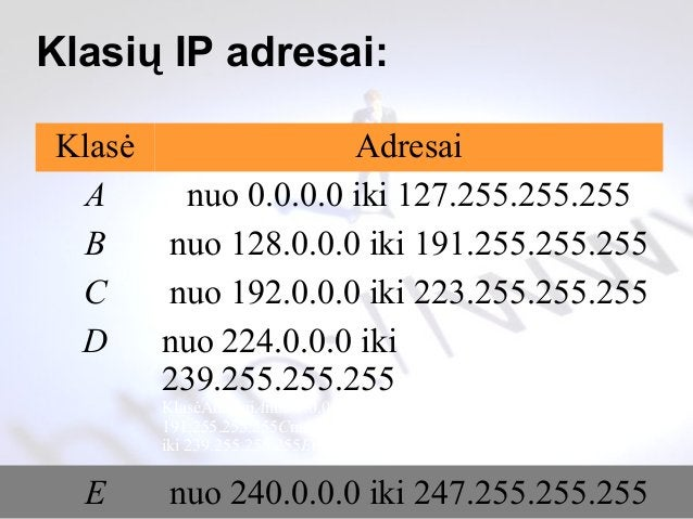 Klasių IP adresai: Klasė Adresai A nuo 0.0.0.0 iki 127.255.255.255 B nuo 128.0.0.0 iki 191.255.255.255 C nuo 192.0.0.0 iki...