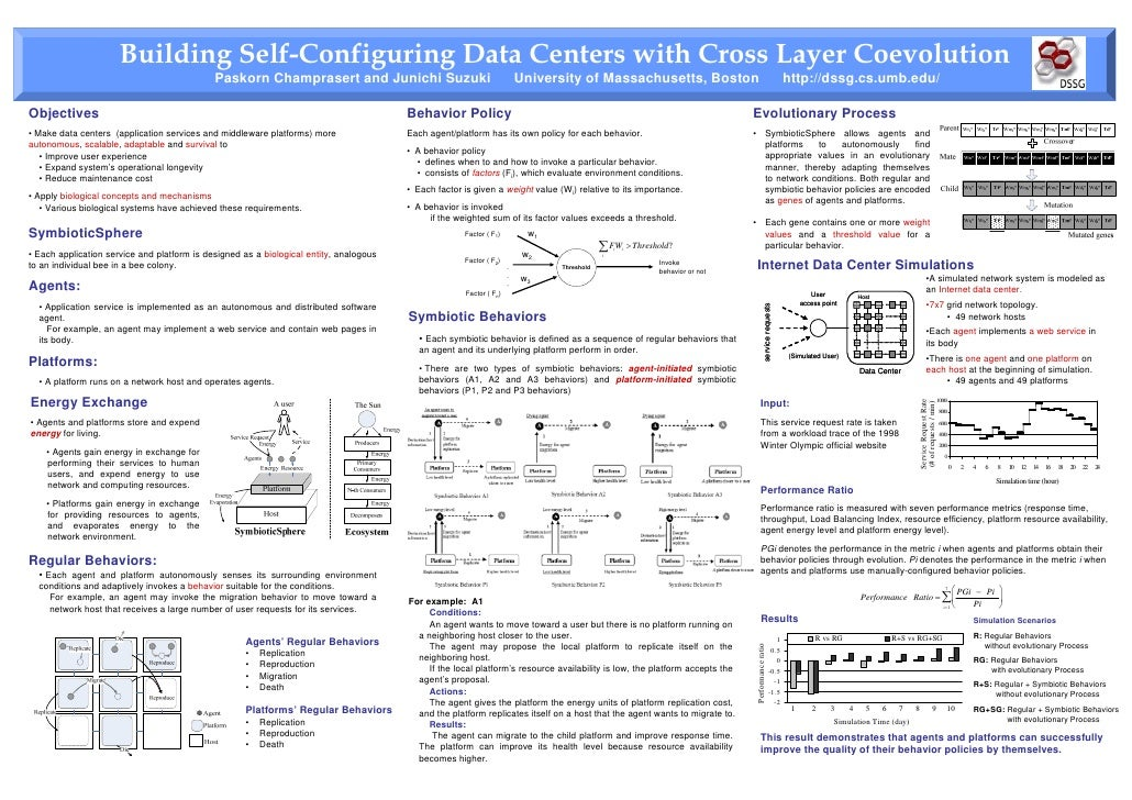 Building Self-Configuring Data Centers with Cross Layer Coevolution                                              Paskorn C...