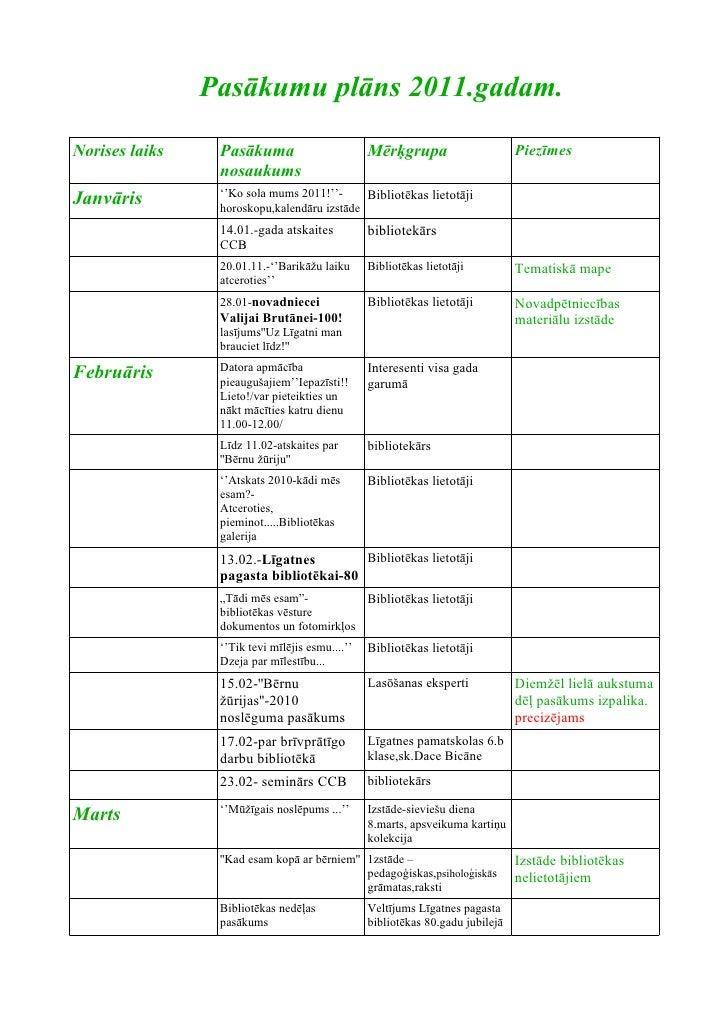 Pasākumu plāns 2011.gadam.Norises laiks    Pasākuma                        Mērķgrupa                      Piezīmes        ...
