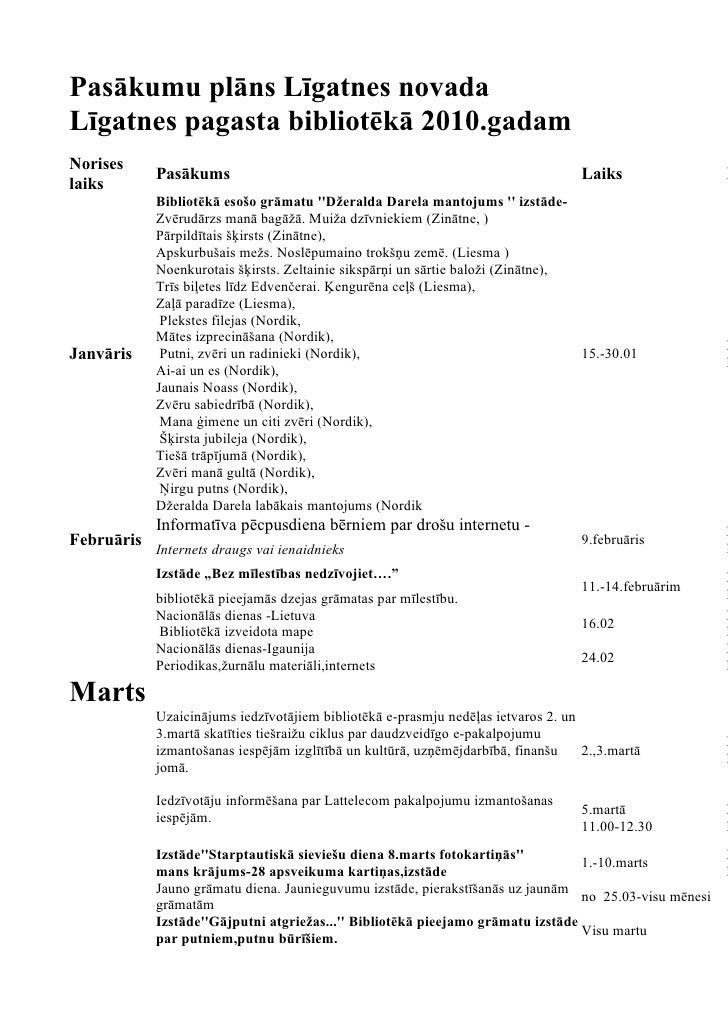Pasākumu plāns Līgatnes novadaLīgatnes pagasta bibliotēkā 2010.gadamNorises            Pasākums                           ...