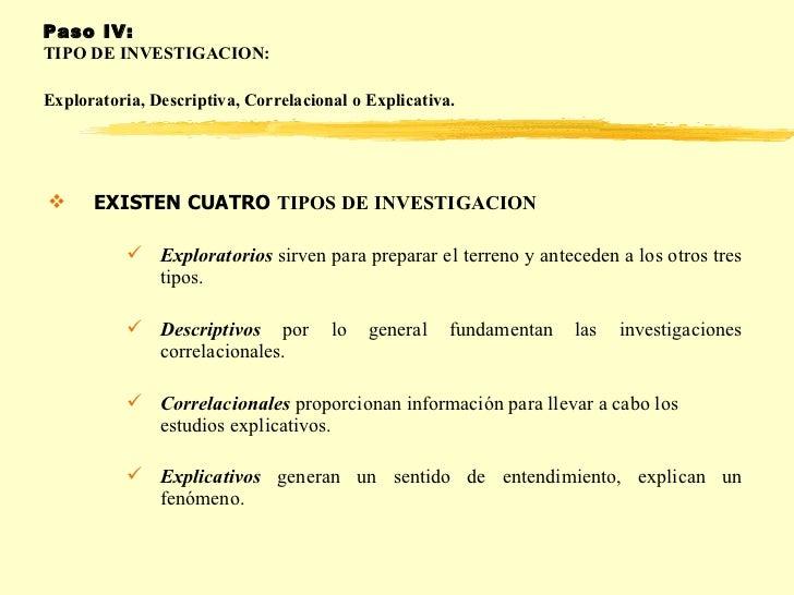 Paso IV:  TIPO DE INVESTIGACION: Exploratoria, Descriptiva, Correlacional o Explicativa.   <ul><li>EXISTEN CUATRO  TIPOS D...
